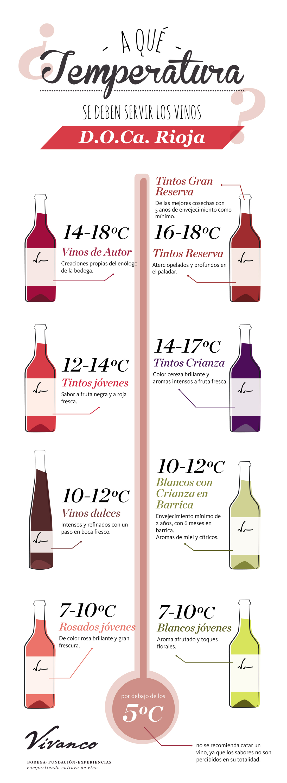 temperatura-vino-rioja