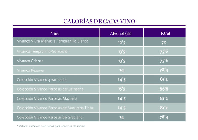 tabla calorias bebidas sin alcohol